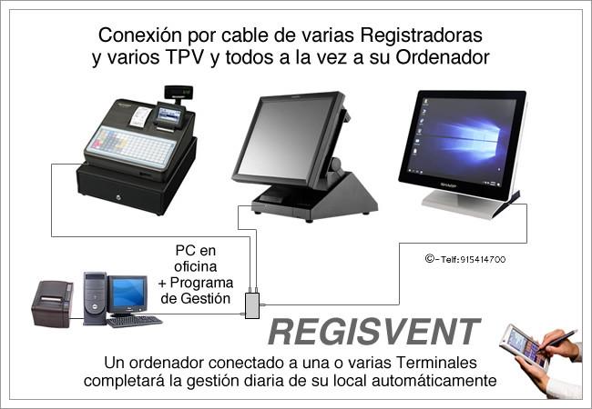 Muestra gestión tpv regisvent