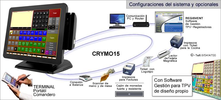 Configuraciones modelo TPV CRYMO 15