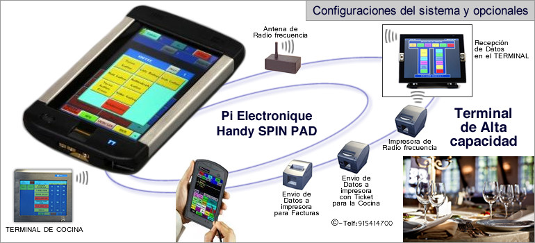 Configuraciones modelo TPV Pi Electronique HANDY